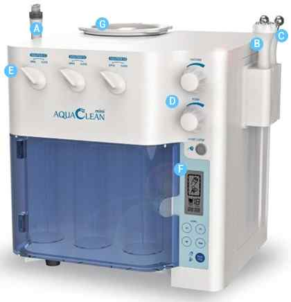 Aquaclean mini